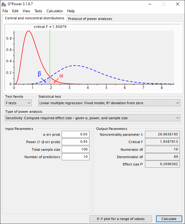 MyResearchMentor.nl - G*Power - MyResearchMentor.nl - G*Power -Statistical test: Linear multiple regression - R2 deviation from zero - Sensitivity : Results