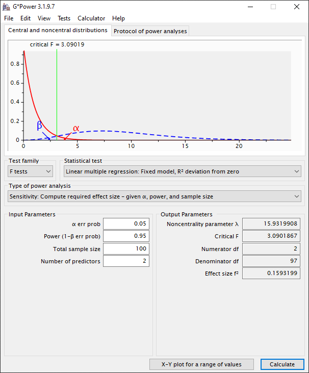 MyResearchMentor.nl - G*Power - MyResearchMentor.nl - G*Power -Statistical test: Linear multiple regression - R2 deviation from zero - Sensitivity : Results - 2 predictors
