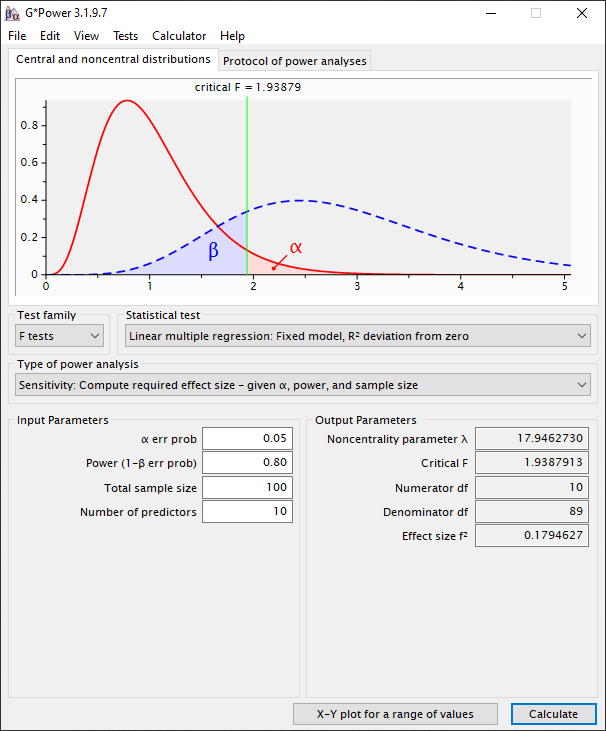 MyResearchMentor.nl - G*Power - MyResearchMentor.nl - G*Power -Statistical test: Linear multiple regression - R2 deviation from zero - Sensitivity -Power 0.80: Results