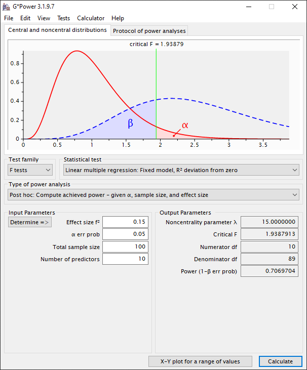 MyResearchMentor.nl - G*Power - MyResearchMentor.nl - G*Power -Statistical test: Linear multiple regression - R2 deviation from zero - Post hoc: Results