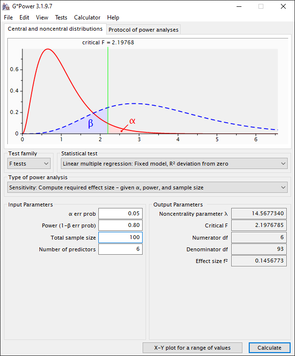 MyResearchMentor.nl - G*Power - MyResearchMentor.nl - G*Power -Statistical test: Linear multiple regression - R2 deviation from zero - Sensitivity -Power 0.80 -6 Predictors : Results